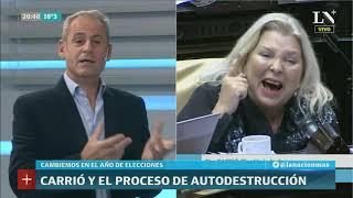 Claudio Jacquelin: Carrió y el proceso de autodestrucción