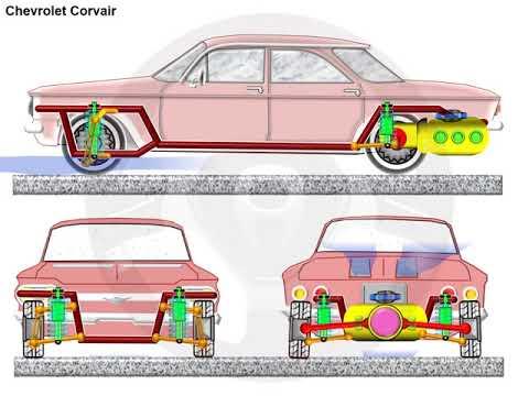 Chevrolet Corvair (4/5)