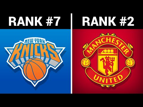 Top 10 Most Valuable Sports Teams
