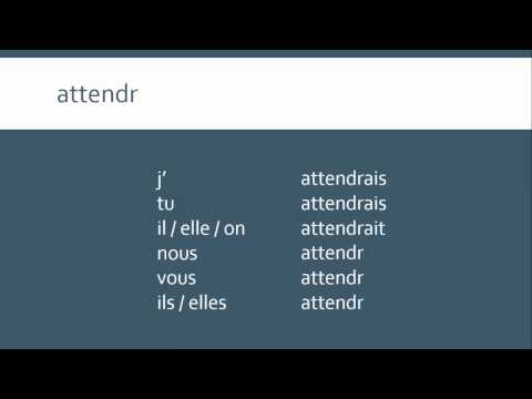 The Conditional Mood in French | le conditionnel