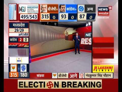 🔴 LIVE MP Chhattisgarh में ताज़ा रूझान मैजिक वाल पर, जानिये पूरी खबर