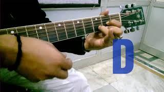 Wo lamhe guitar lesson, chords and strumming by abhishek Srivastava.