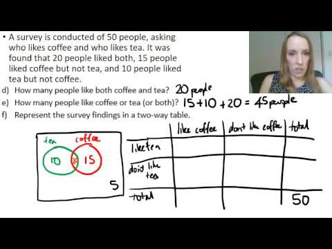 Venn Diagrams And Two Way Tables Youtube