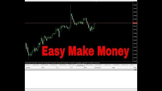 How to Make Money on the Forex Market By Yogesh FX 21-8-2018