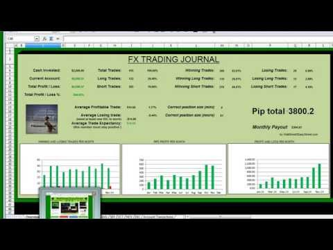 Booking your forex trades to speed up your learning By http://www.wallstreet2easystreet.com/