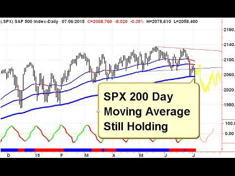Today's Stock Market Technical Analysis 20150707