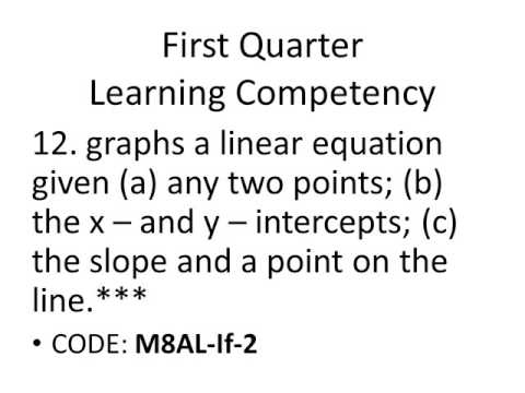Math Curriculum Guide Grade 8 First Quarter