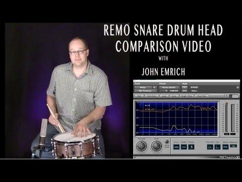 Remo Snare Heads