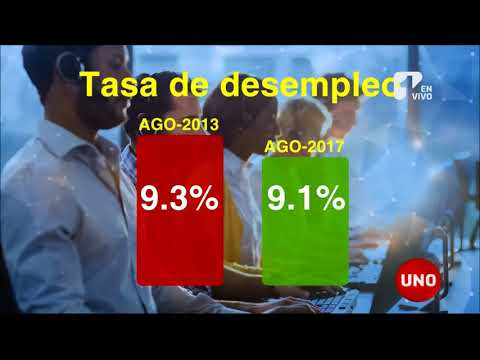 ¿Cómo va el empleo en Colombia?