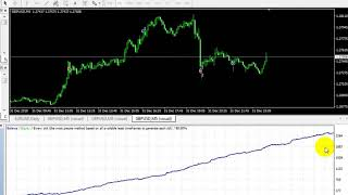 GOLDEN SCALPER EA __Start with 100 $ and earn 2244 $