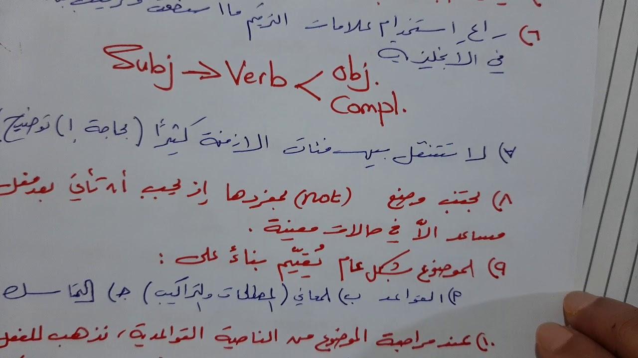 2020// Free Writing//2020//.كتابة الحرة //خالد الدعجة