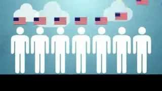 Exploitation of Mexican Immigrants in the United States - Grade 12 Economics ISU PART B