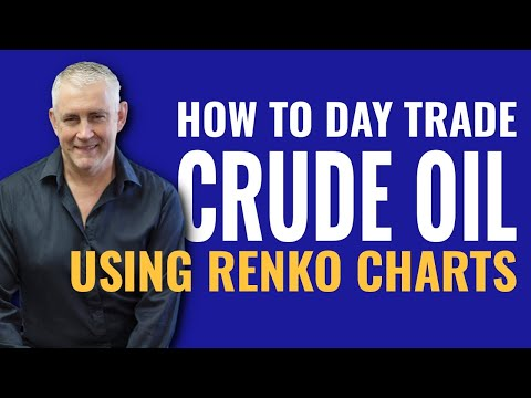 How to Day Trade Crude Oil Using Renko Charts | www.iamadaytrader.com | Ray Freeman