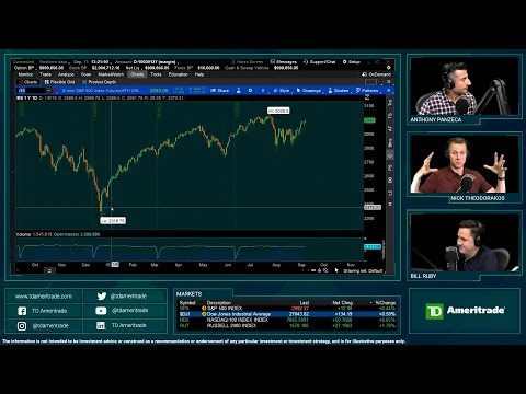 Risk Management with Nick Theodorakos   Twitch #3
