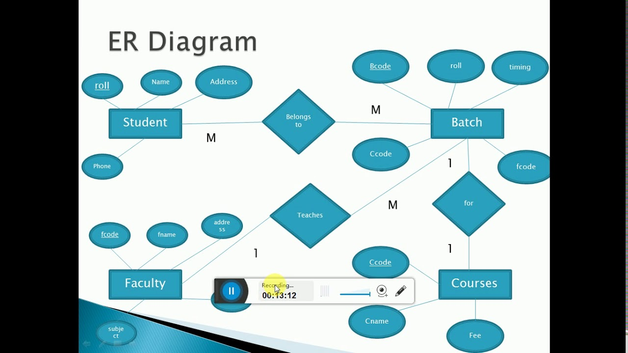 hight resolution of lecture 2 how to create table through er diagram using phpmyadmin