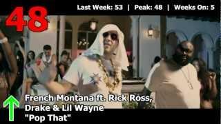 Billboard R&B/Hip Hop Top 50 (7/28/2012)