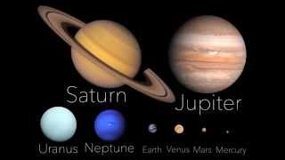 Universe Size Comparison- Moons, Planets, Stars and Galaxies