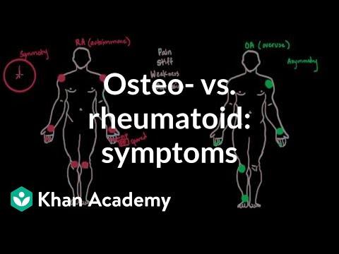 Osteoarthritis vs rheumatoid arthritis symptoms | NCLEX-RN | Khan Academy