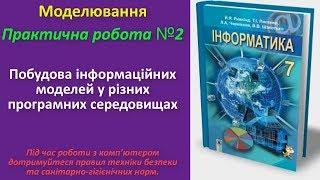 Практична робота № 2. Побудова інформаційних моделей у різних середовищах | 7 клас | Ривкінд