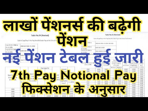 7th Pay Pension Notional Pay Fixation पेंशनर्स के लिए Revised Pension Tables 24 & 25  by DOP&PW 2019