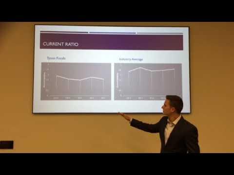 Tyson Foods Financial Analysis