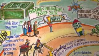 Vision Mapping - Draw your roadmap to an interoperable future