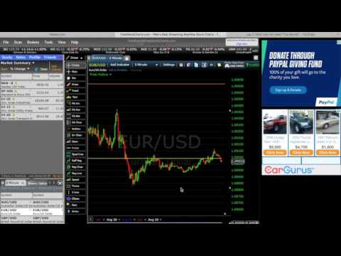 5 Minute Binary Options