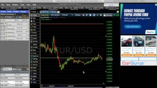 Binary Options- Simple and Easy 5 Minute Strategy
