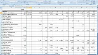 Shannon-Wiener Diversity Index (In Excel)