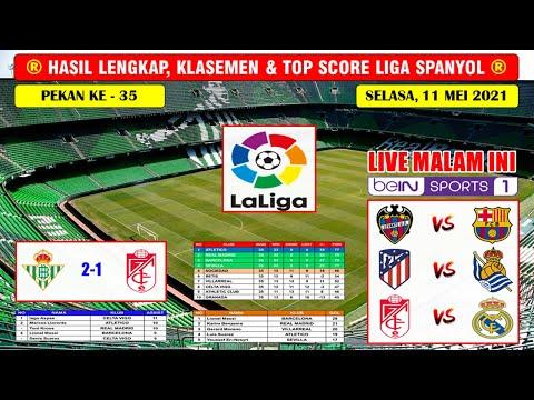 Hasil Liga Spanyol Tadi Malam BETIS VS GRANADA ~ LEVANTE VS BARCELONA Jadwal Liga Spanyol Malam Ini