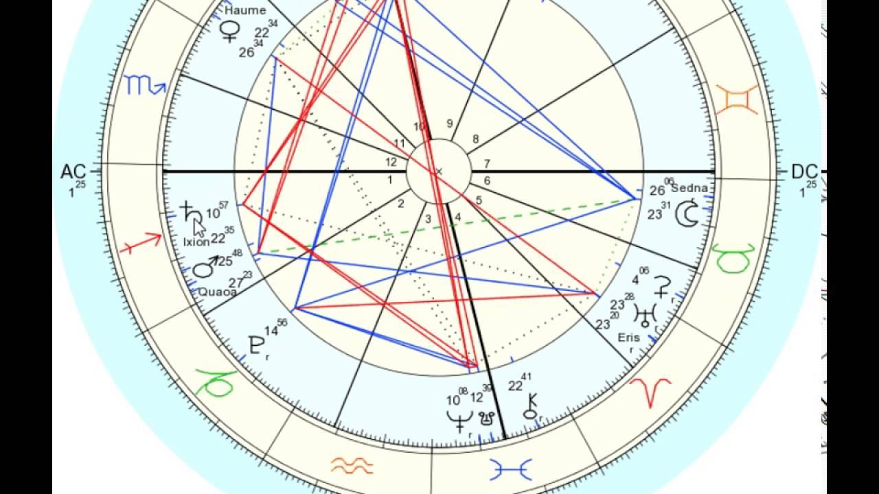 Euphoric peace jupiter conjunct makemake mars conjunct galactic euphoric peace jupiter conjunct makemake mars conjunct galactic center mercury trine pluto tryptamine astrology geenschuldenfo Images