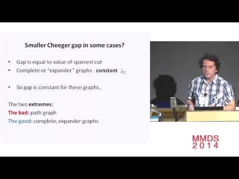 Spectral algorithms for graph mining and analysis Yiannis Koutis