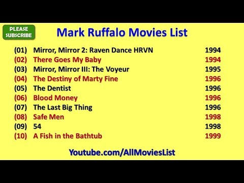 Mark Ruffalo Movies List