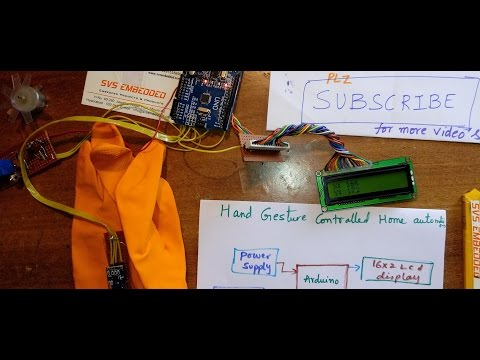 Hand Gesture Controlled home automation
