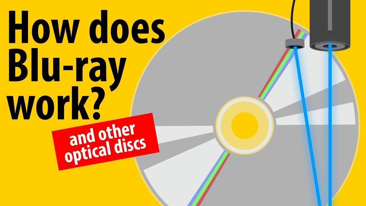 how does blu ray work laserdisc cd dvd blu ray explained youtube
