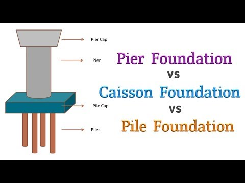 Difference Between Pile, Pier and Caisson Foundation - Civil