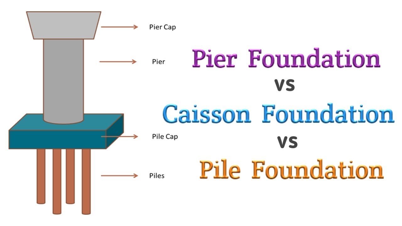 Difference Between Pile, Pier and Caisson Foundation - Civil Engineering