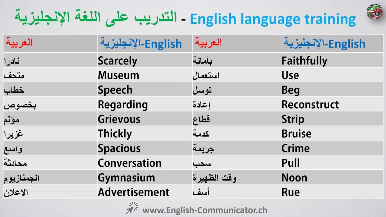 متعة تعلم الانجليزية بالصور