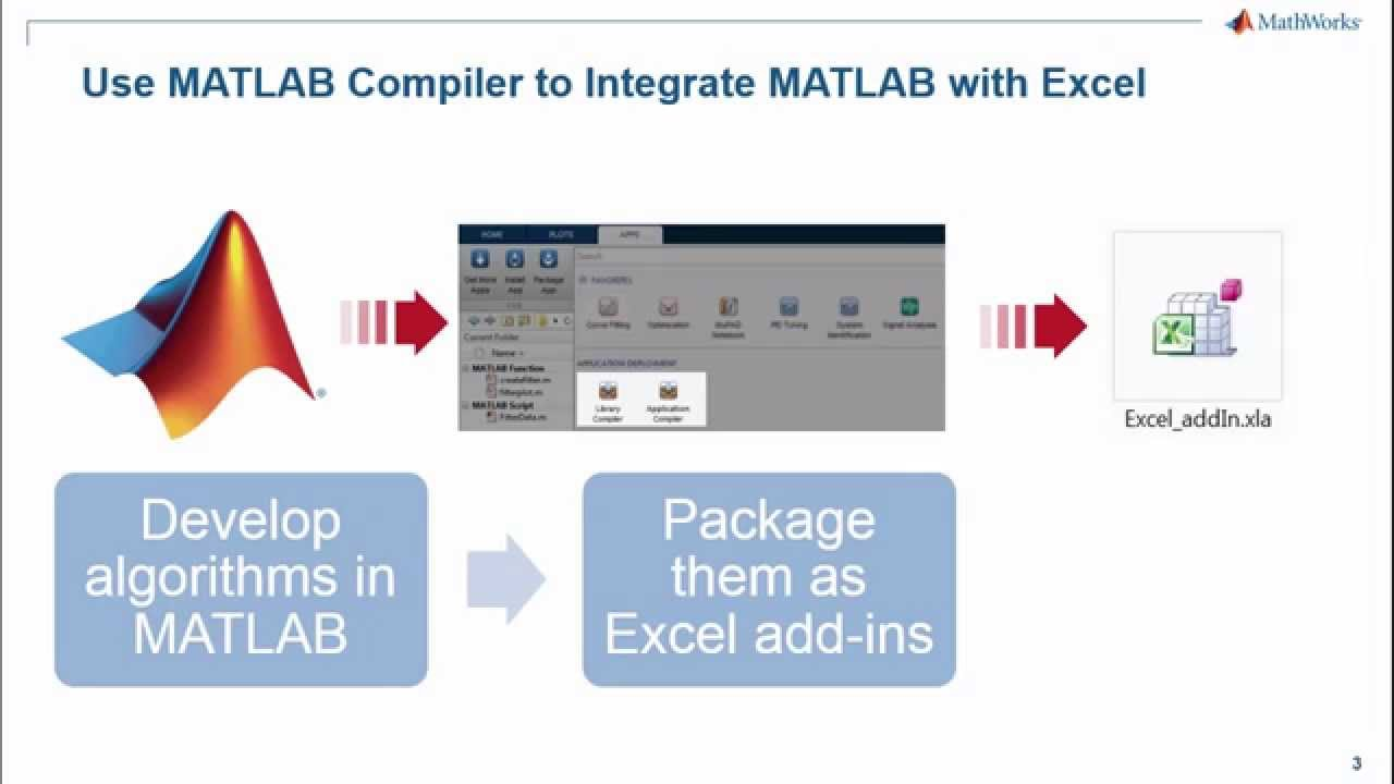 matlab xlswrite append data in access