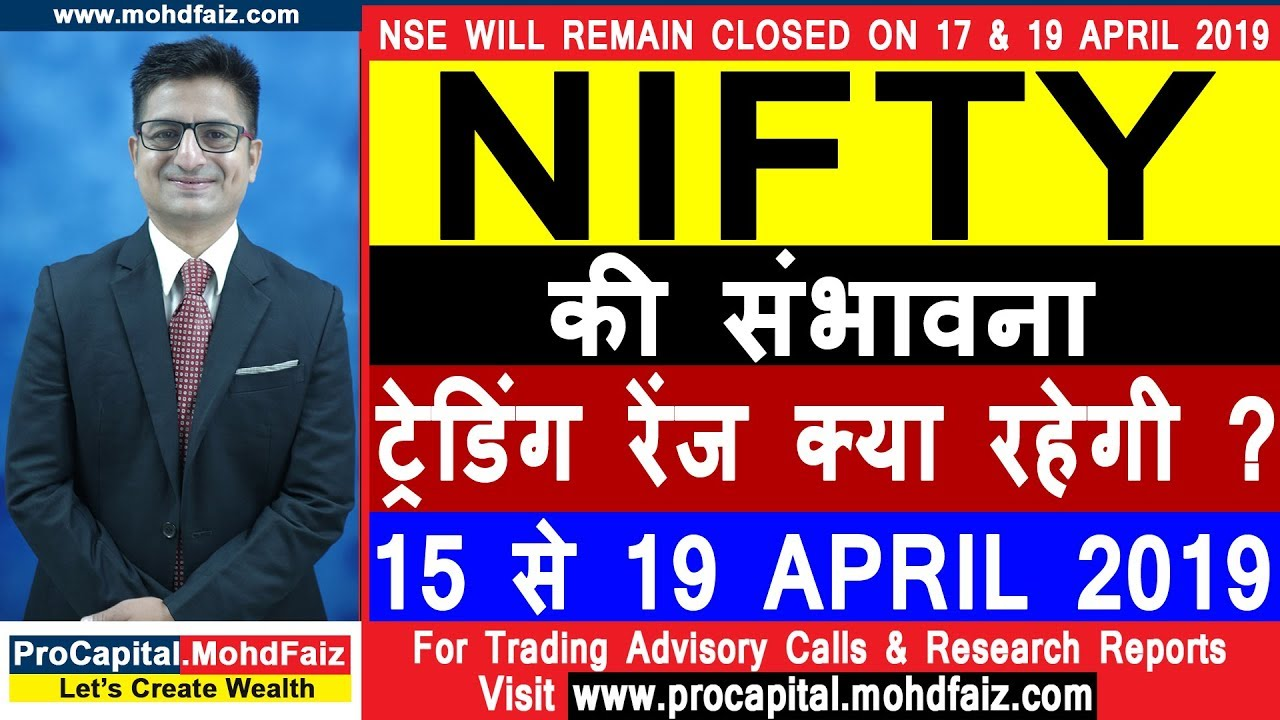 How to Trade Bank Nifty Futures? - JustTrading