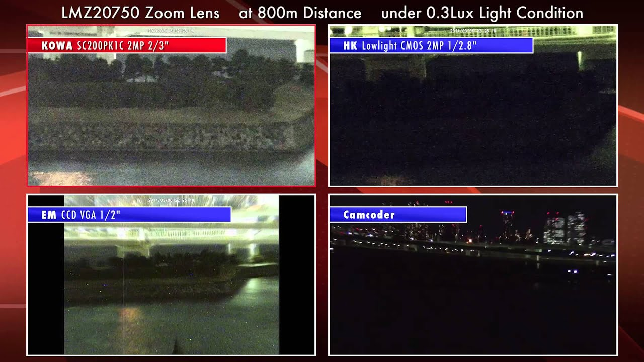 Super low light surveillance camera by kowa optimed sc200pk1c youtube mozeypictures Gallery