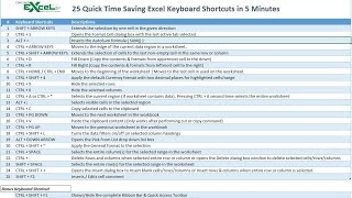 25 Quick Time Saving Excel Keyboard Shortcuts in 5 Minutes!