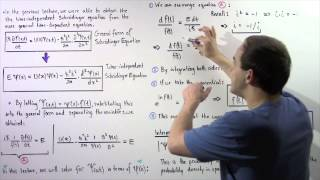 Probability Density in Quantum Mechanics
