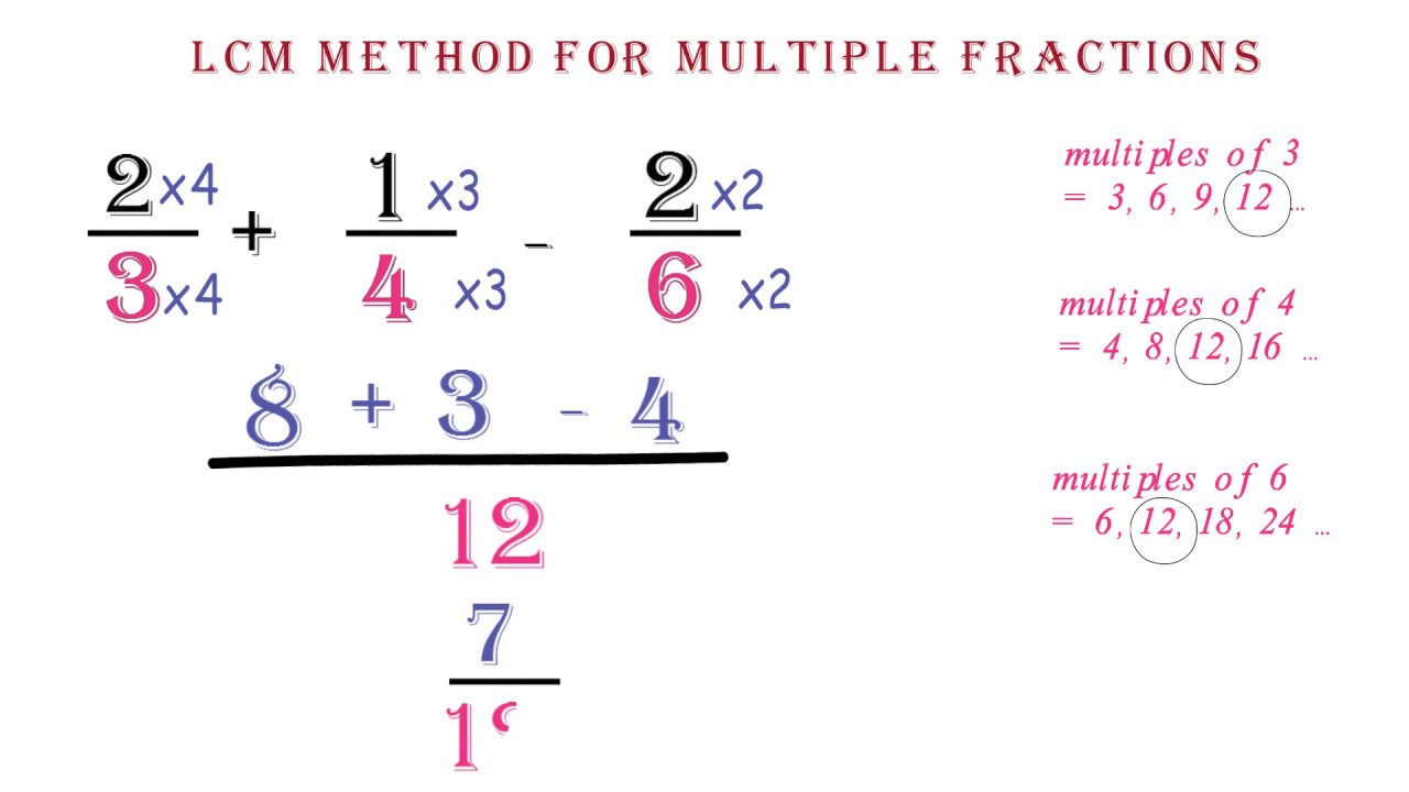 Fraction Part 2 (LCM for adding and Subtracting Fractions)