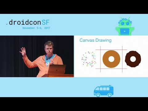 droidcon SF 2017 - Canvas Drawing for Fun and Profit