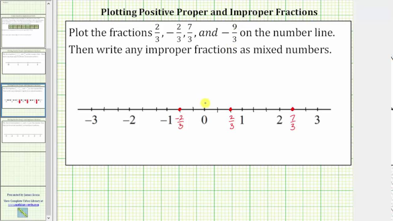 worksheet Fraction Number Line plot signed proper and improper fractions on the number line youtube