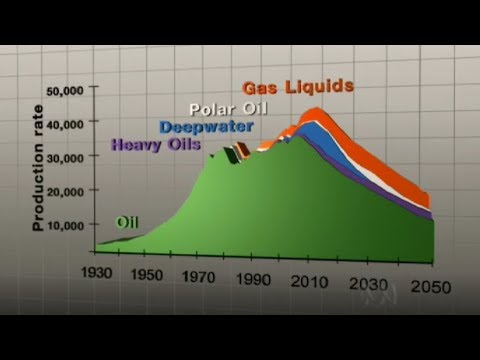 Oil Peak - Petrol Price The Global Phenomenon - COMPLET (ENGLISH)
