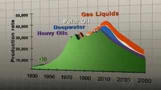 Oil Peak - Petrol Price The Global Phenomenon - COMPLET (ENGLISH)