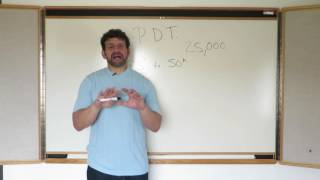 How Much Money Do You Need to Get Started in Day Trading – Whiteboard Wednesday