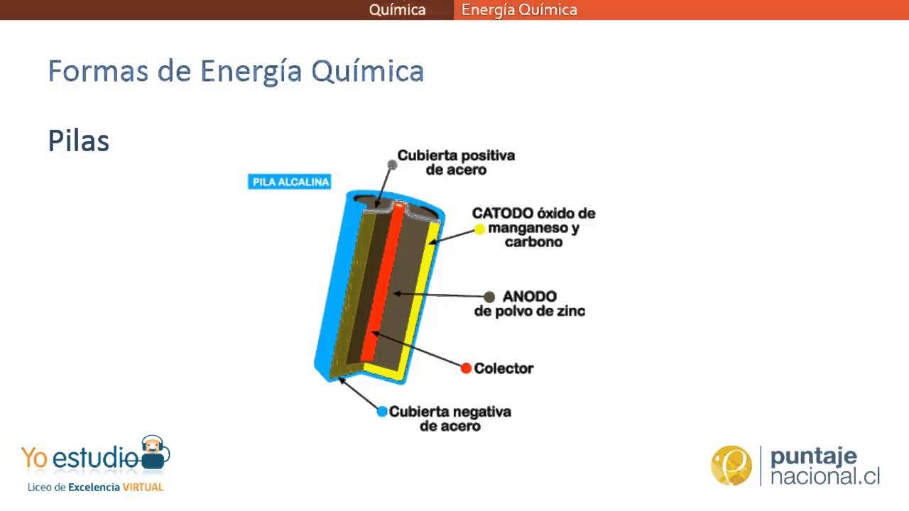 Energía Química - YouTube